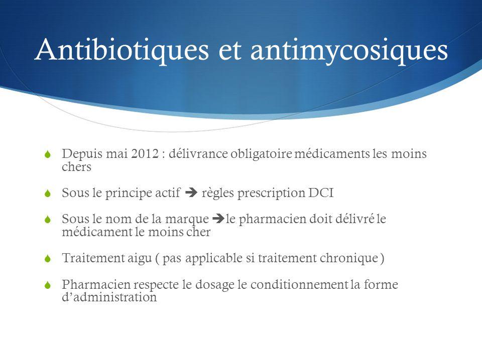 Antibiotiques et antimycosiques