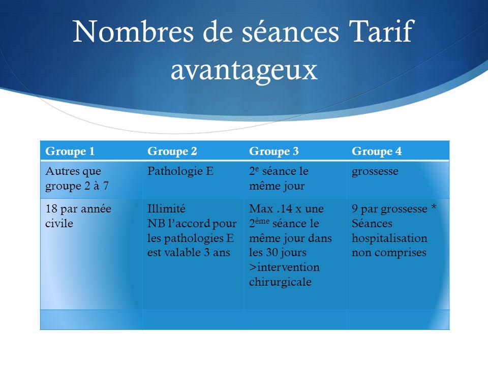Nombres de séances Tarif avantageux