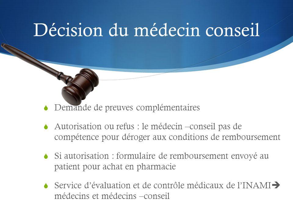Décision du médecin conseil