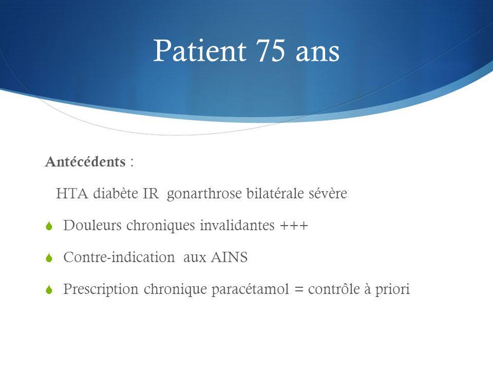 Patient 75 ans Antécédents :