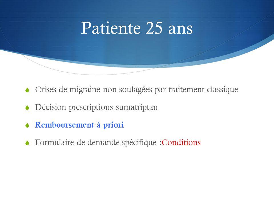 Patiente 25 ans Crises de migraine non soulagées par traitement classique. Décision prescriptions sumatriptan.