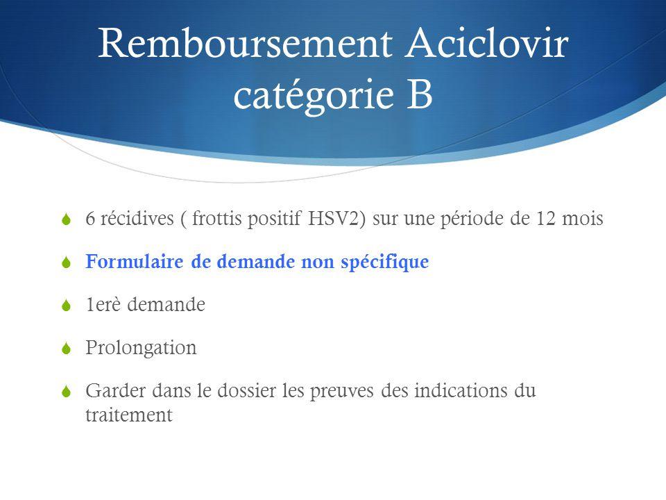 Remboursement Aciclovir catégorie B