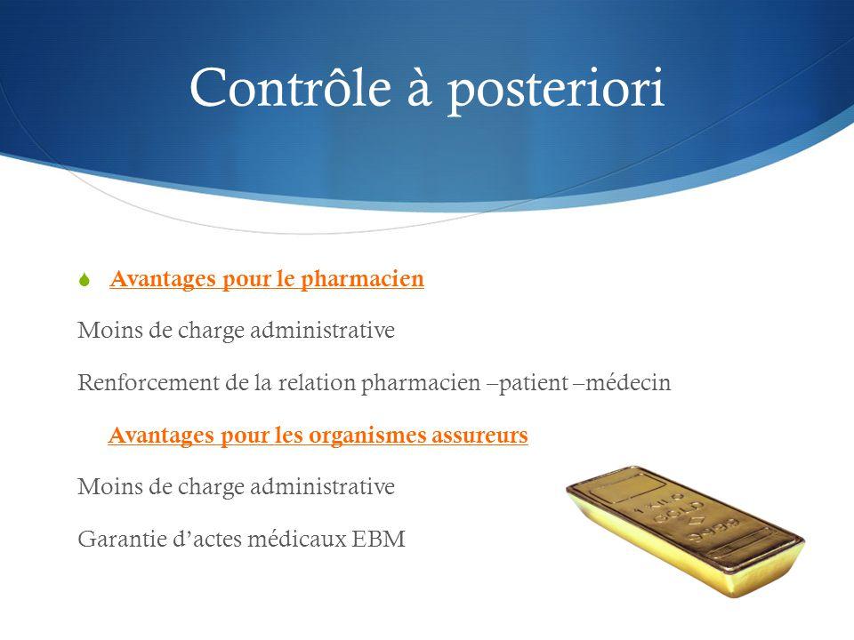 Contrôle à posteriori Avantages pour le pharmacien