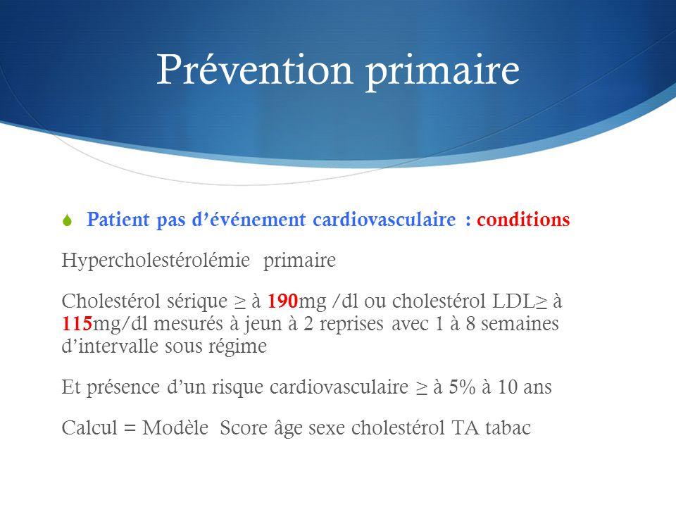 Prévention primaire Patient pas d'événement cardiovasculaire : conditions. Hypercholestérolémie primaire.