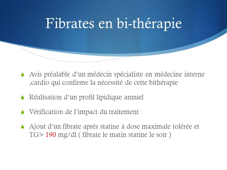 Fibrates en bi-thérapie