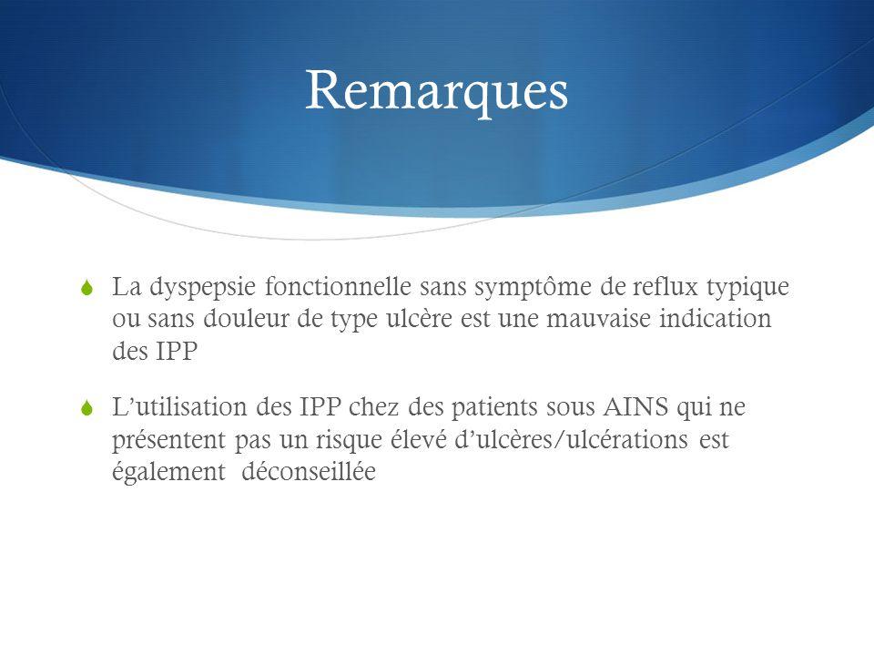 Remarques La dyspepsie fonctionnelle sans symptôme de reflux typique ou sans douleur de type ulcère est une mauvaise indication des IPP.