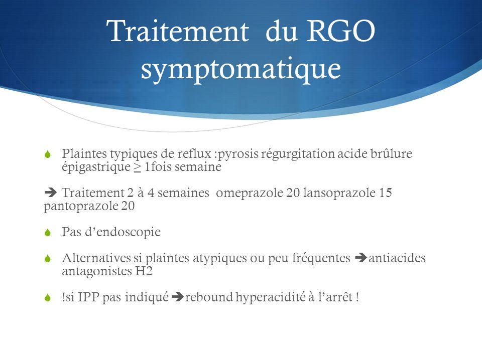 Traitement du RGO symptomatique