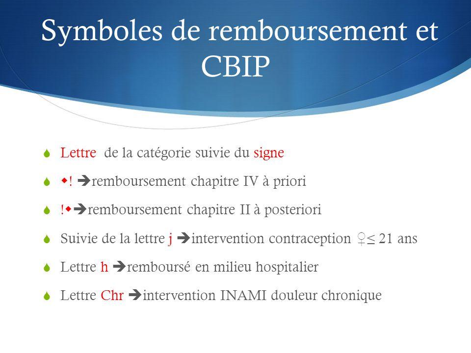 Symboles de remboursement et CBIP