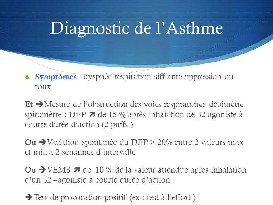 Diagnostic de l'Asthme