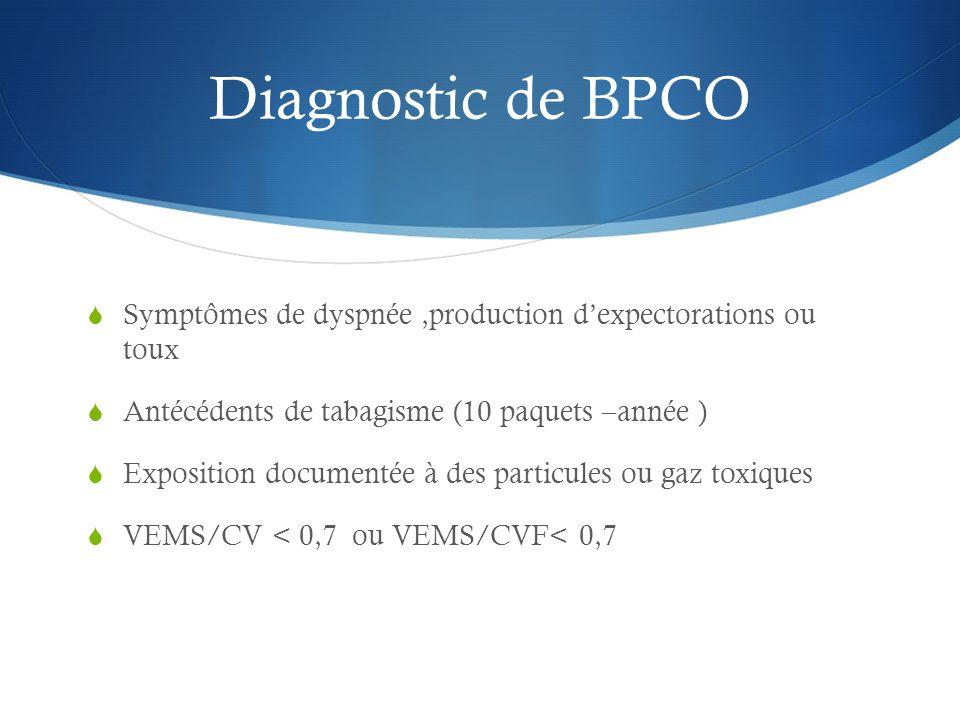 Diagnostic de BPCO Symptômes de dyspnée ,production d'expectorations ou toux. Antécédents de tabagisme (10 paquets –année )