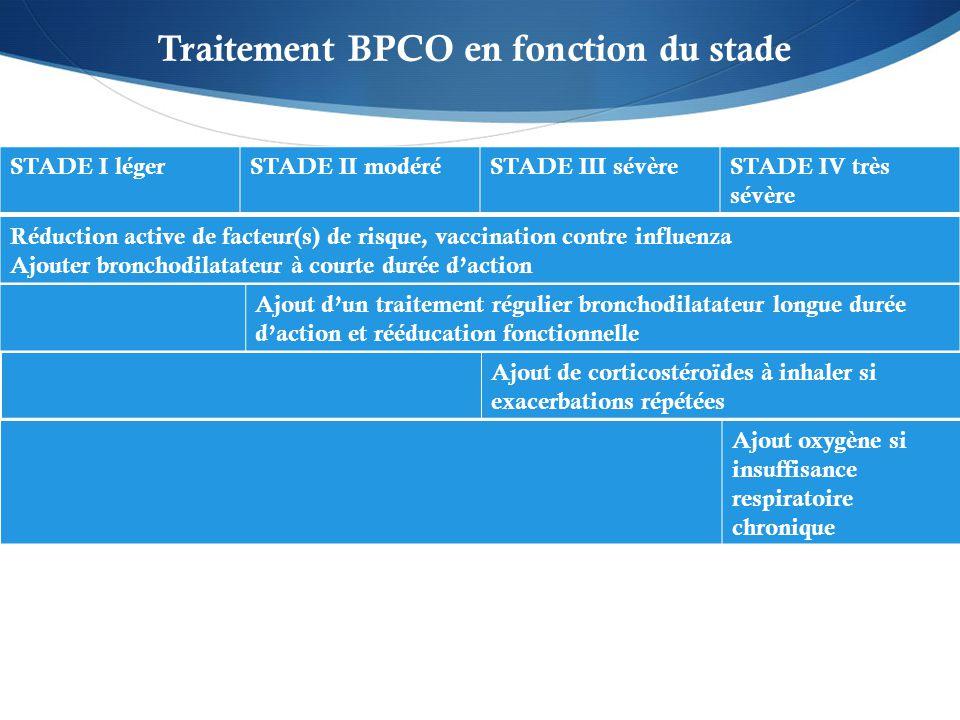 Traitement BPCO en fonction du stade