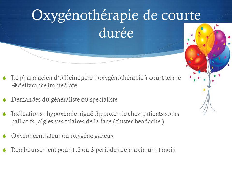 Oxygénothérapie de courte durée