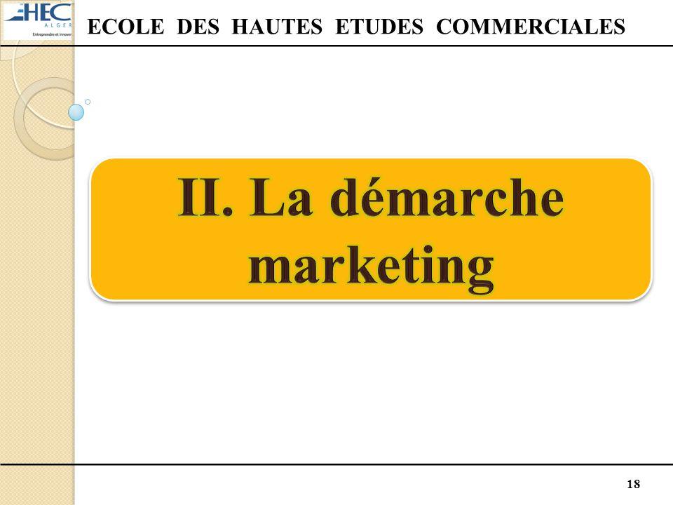 ECOLE DES HAUTES ETUDES COMMERCIALES II. La démarche marketing