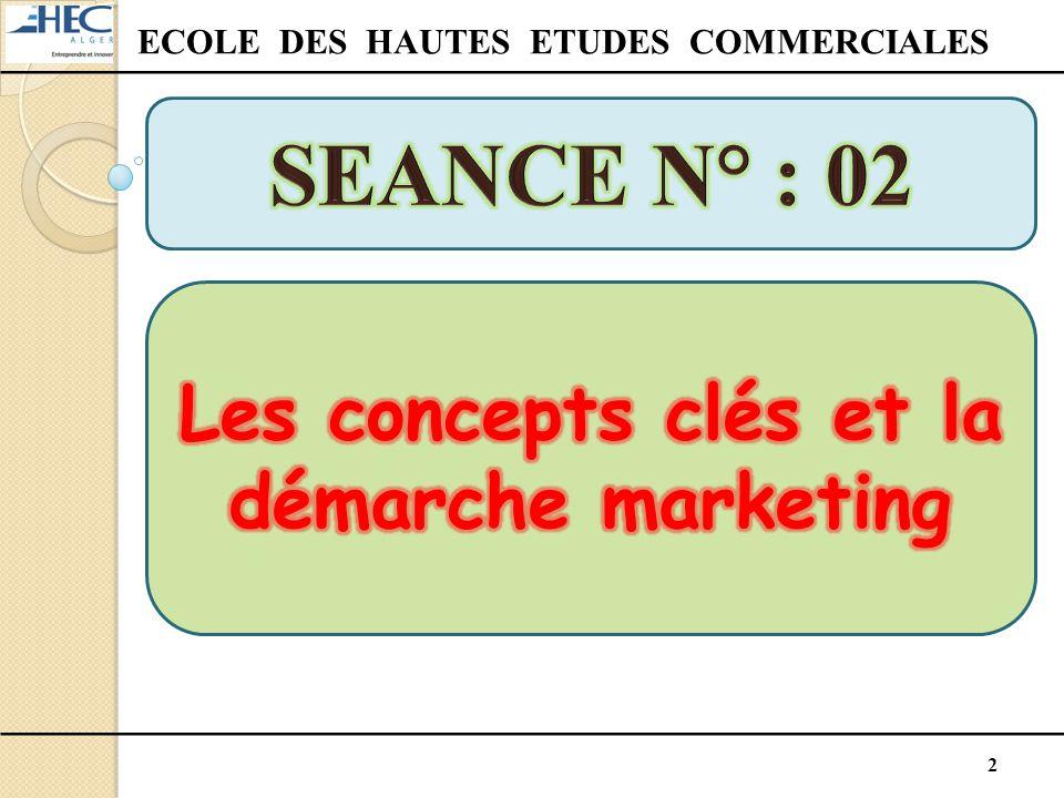 SEANCE N° : 02 Les concepts clés et la démarche marketing