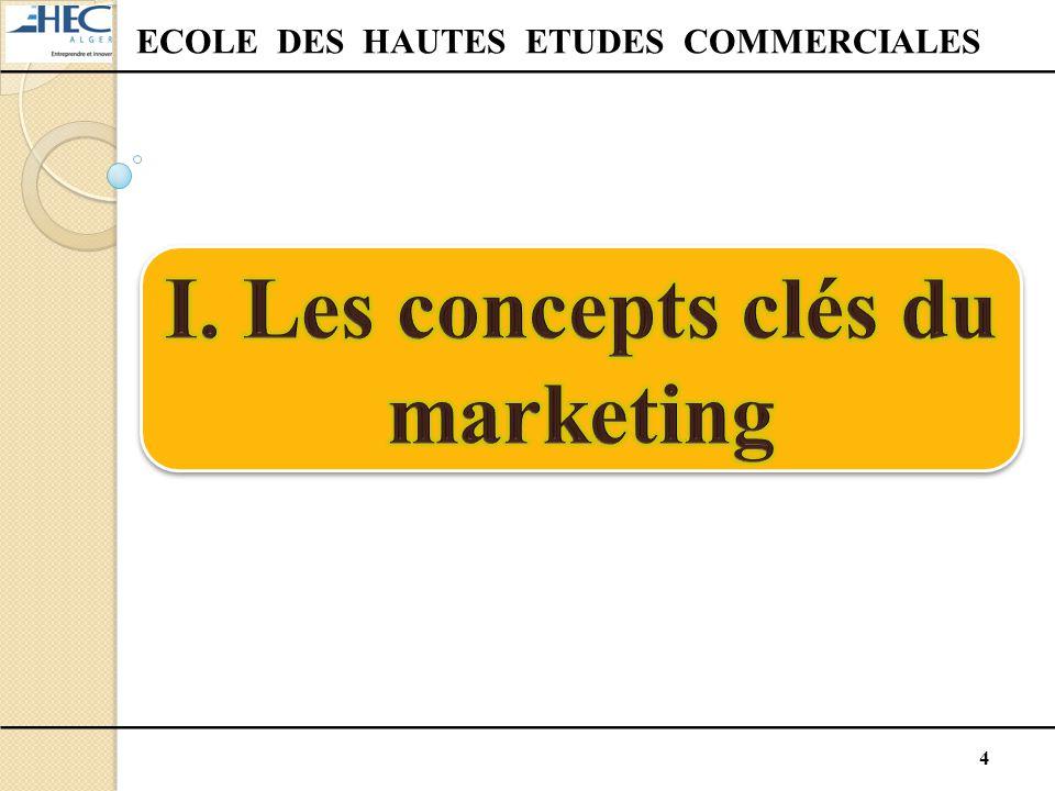 ECOLE DES HAUTES ETUDES COMMERCIALES I. Les concepts clés du marketing