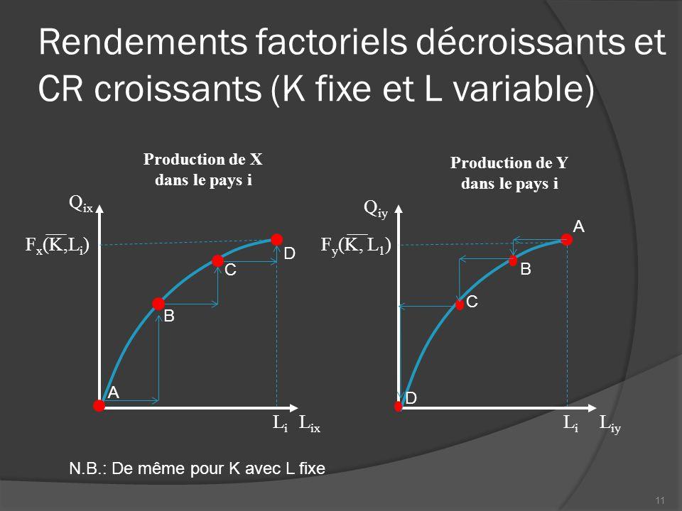 Rendements factoriels décroissants et CR croissants (K fixe et L variable)