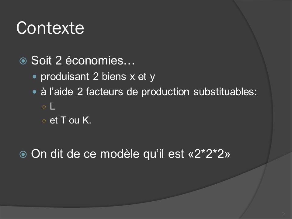 Contexte Soit 2 économies… On dit de ce modèle qu'il est «2*2*2»
