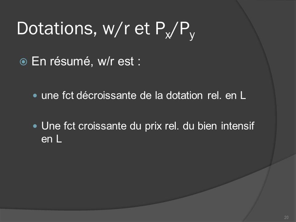 Dotations, w/r et Px/Py En résumé, w/r est :