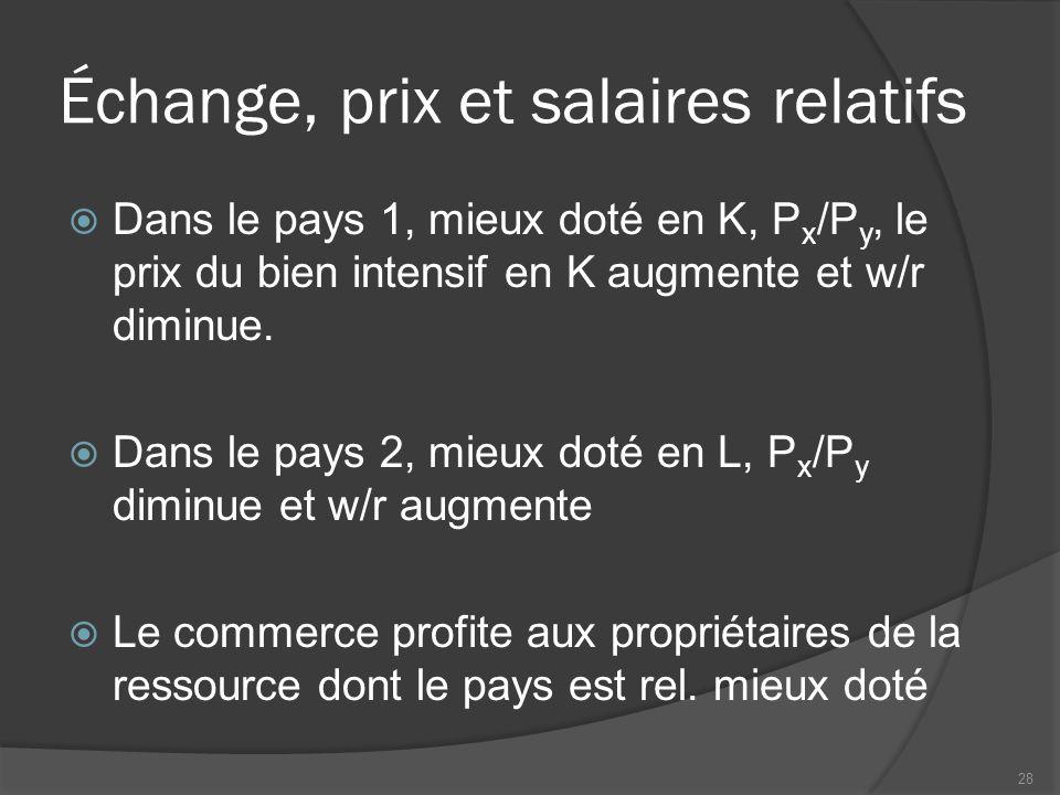 Échange, prix et salaires relatifs