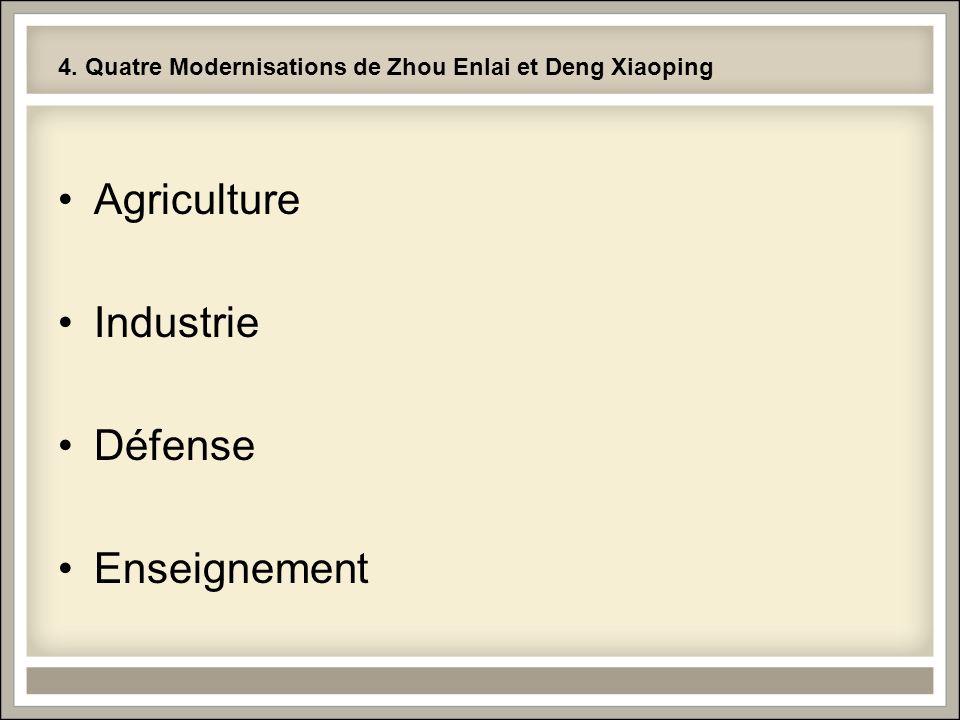 4. Quatre Modernisations de Zhou Enlai et Deng Xiaoping