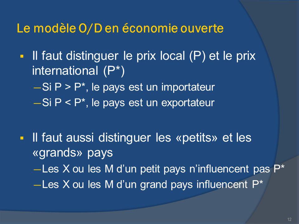 Le modèle O/D en économie ouverte