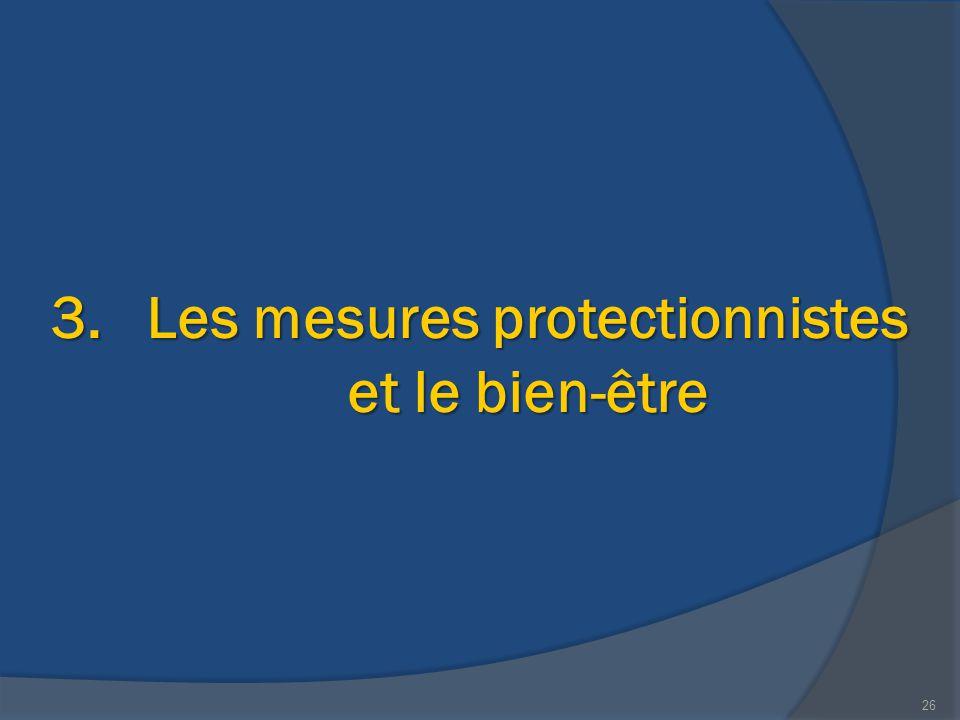 Les mesures protectionnistes et le bien-être