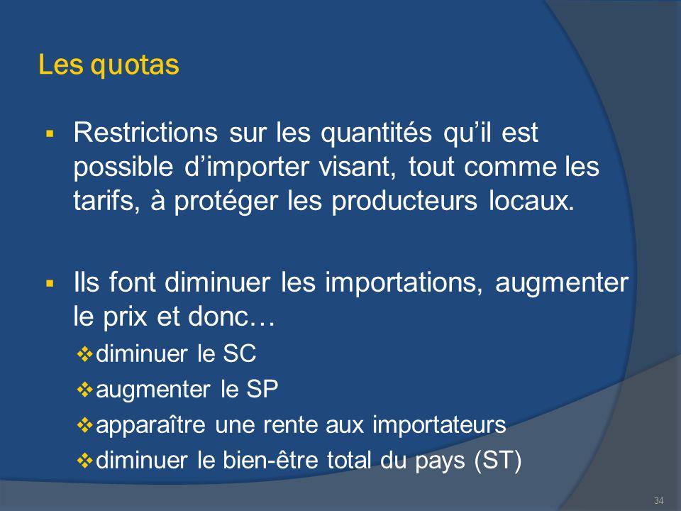 Les quotas Restrictions sur les quantités qu'il est possible d'importer visant, tout comme les tarifs, à protéger les producteurs locaux.