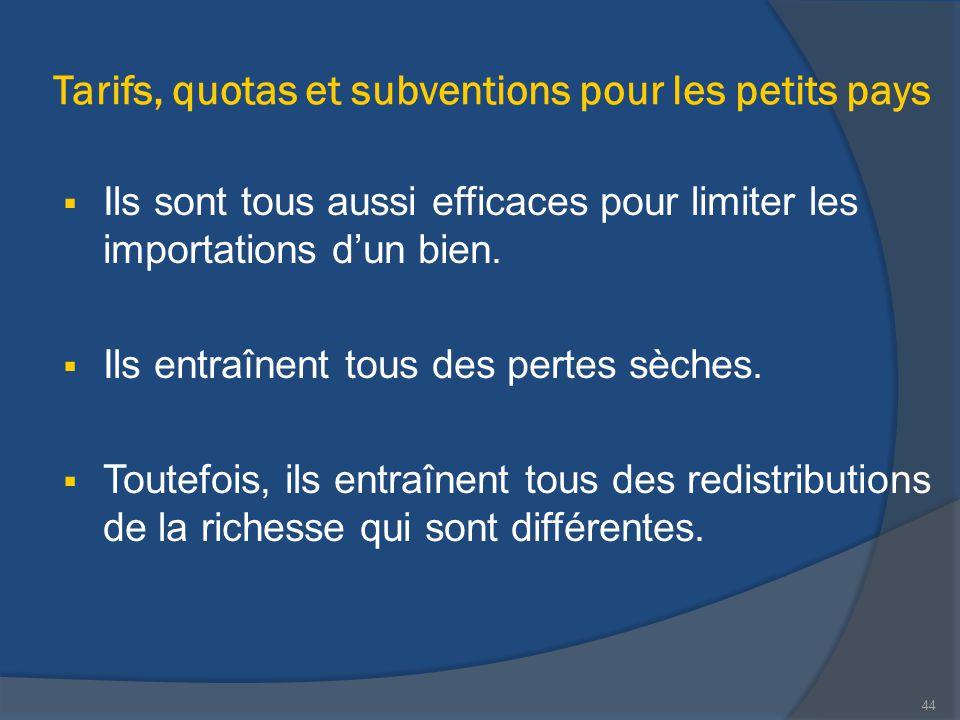 Tarifs, quotas et subventions pour les petits pays