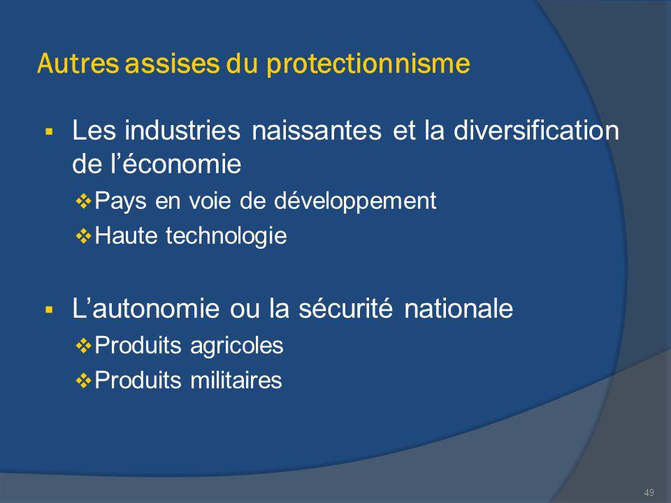Autres assises du protectionnisme