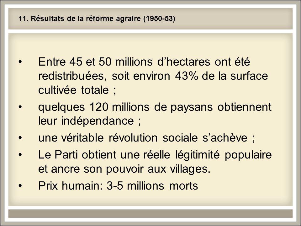 11. Résultats de la réforme agraire (1950-53)