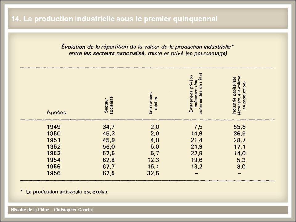 14. La production industrielle sous le premier quinquennal
