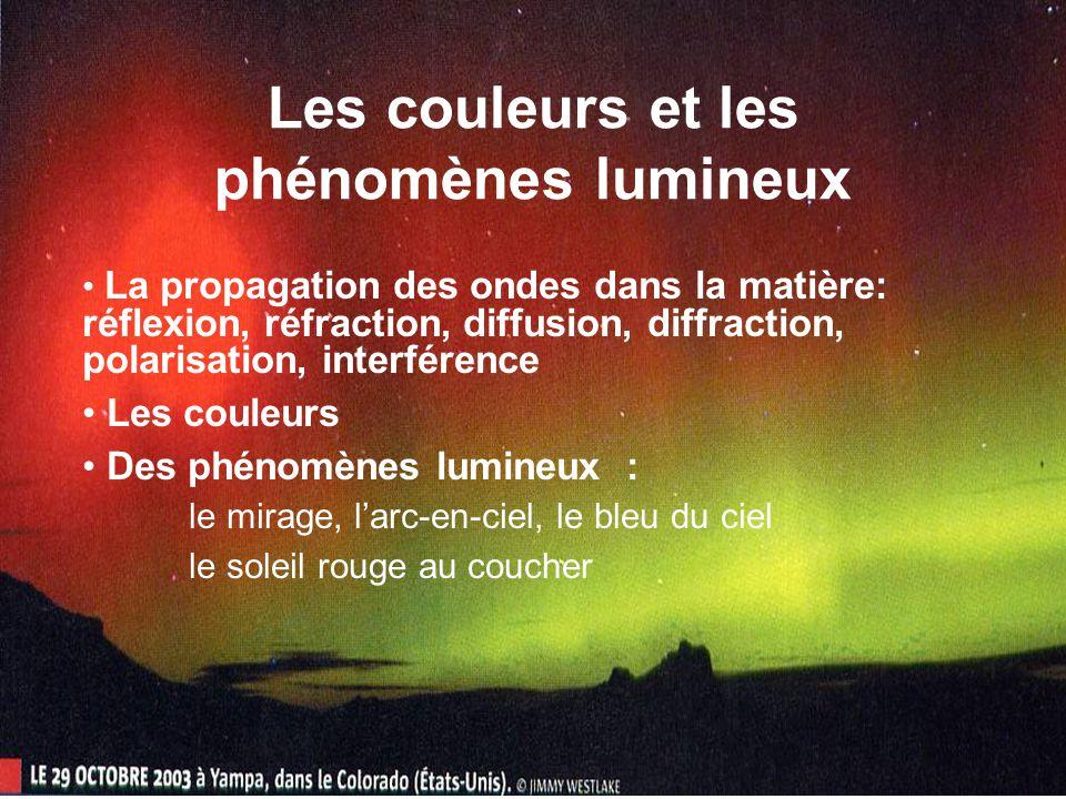 Les couleurs et les phénomènes lumineux