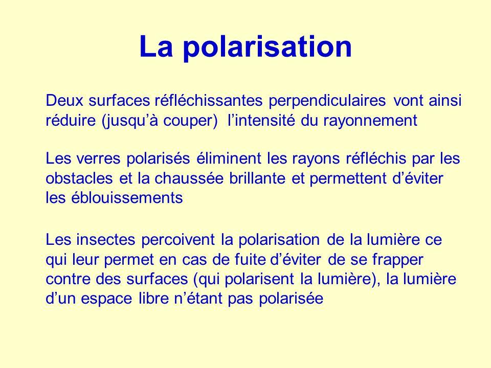 La polarisation Deux surfaces réfléchissantes perpendiculaires vont ainsi réduire (jusqu'à couper) l'intensité du rayonnement.