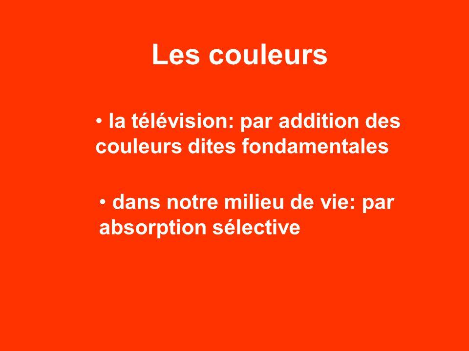 Les couleurs la télévision: par addition des couleurs dites fondamentales.