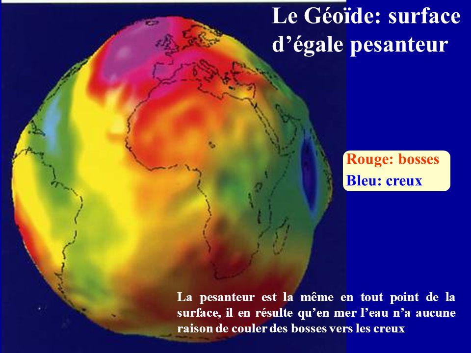 Le Géoïde: surface d'égale pesanteur