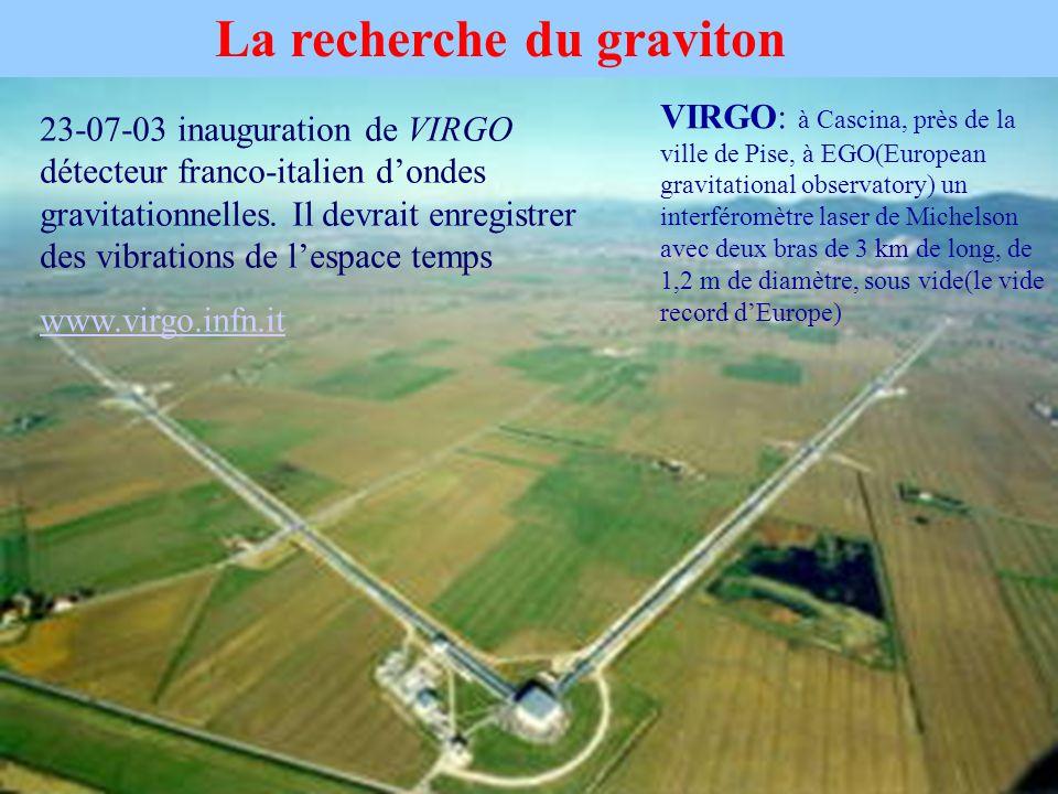 La recherche du graviton
