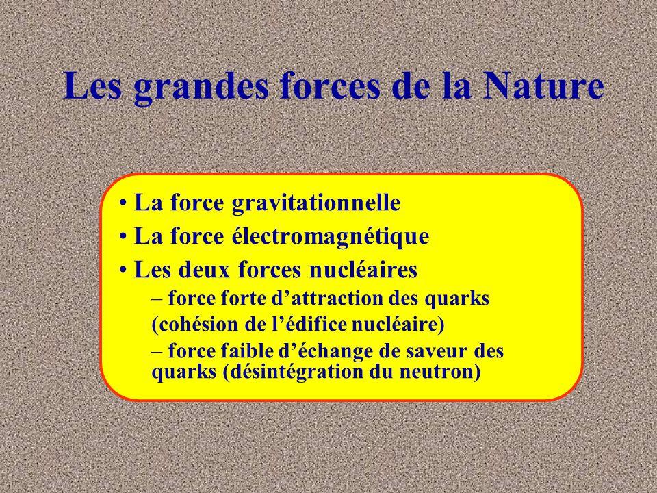 Les grandes forces de la Nature