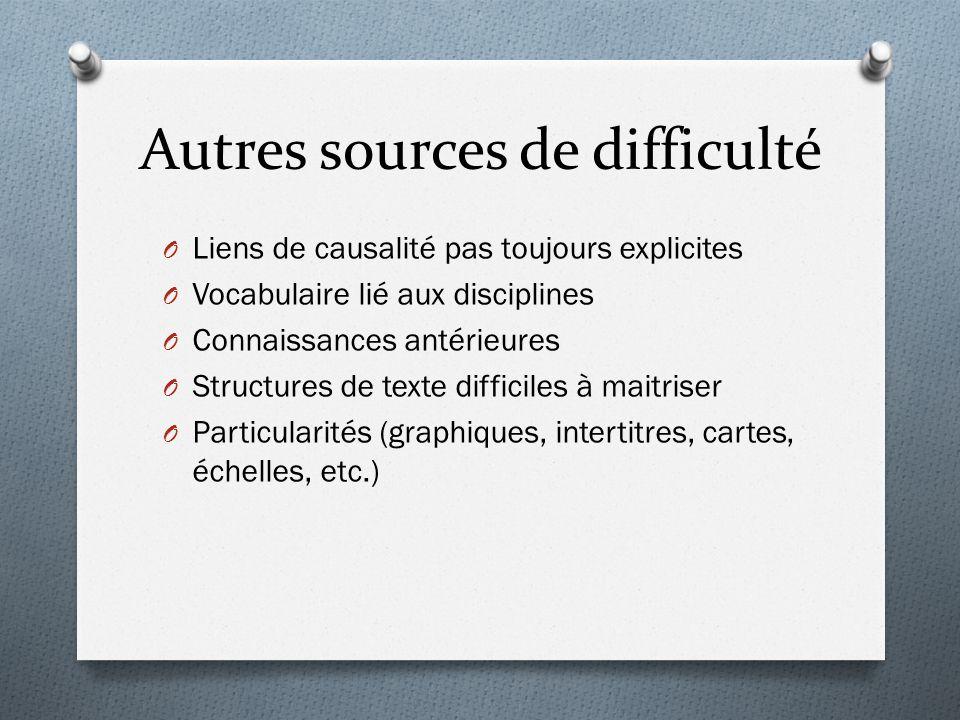 Autres sources de difficulté