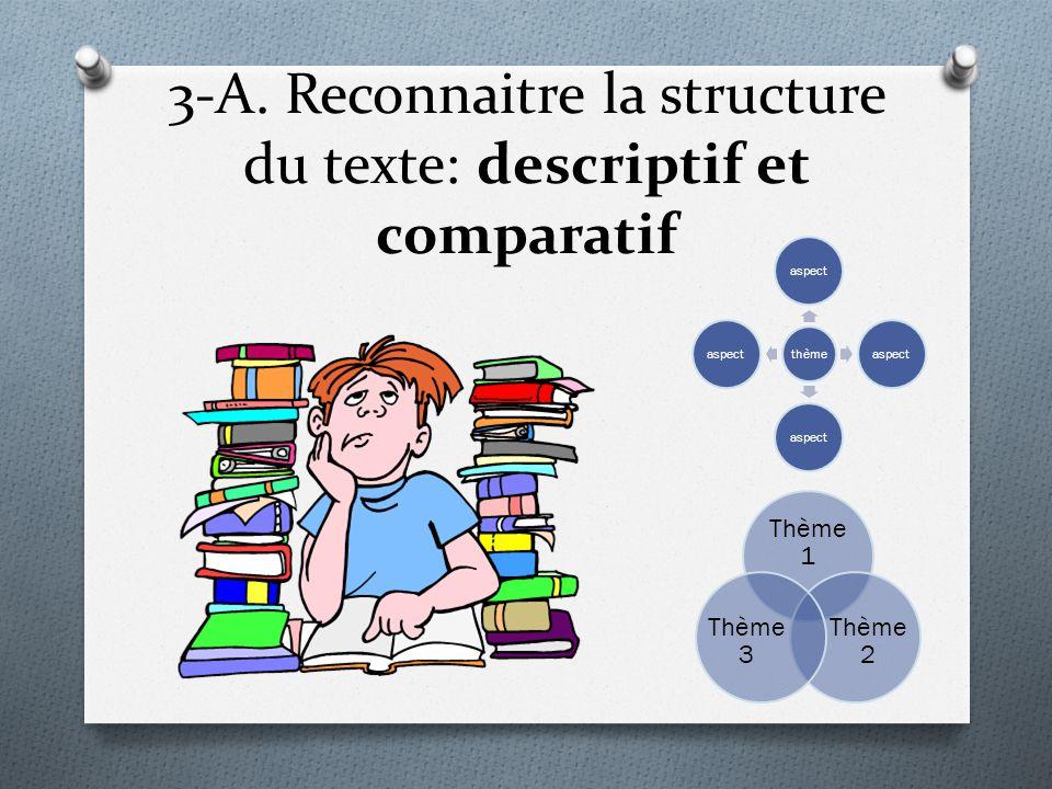 3-A. Reconnaitre la structure du texte: descriptif et comparatif