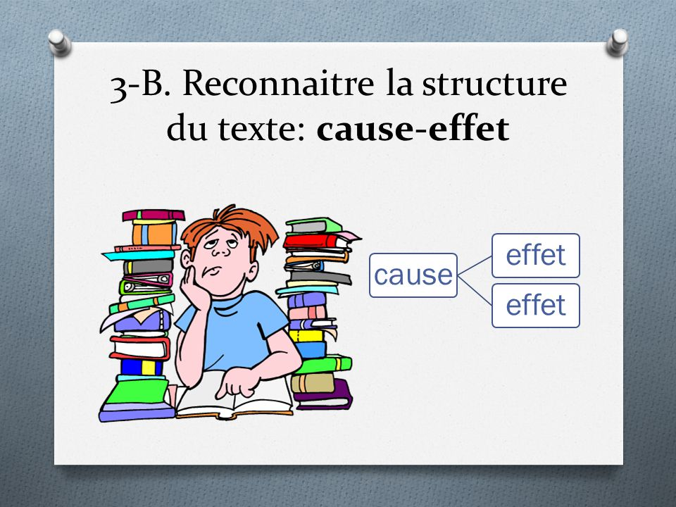 3-B. Reconnaitre la structure du texte: cause-effet