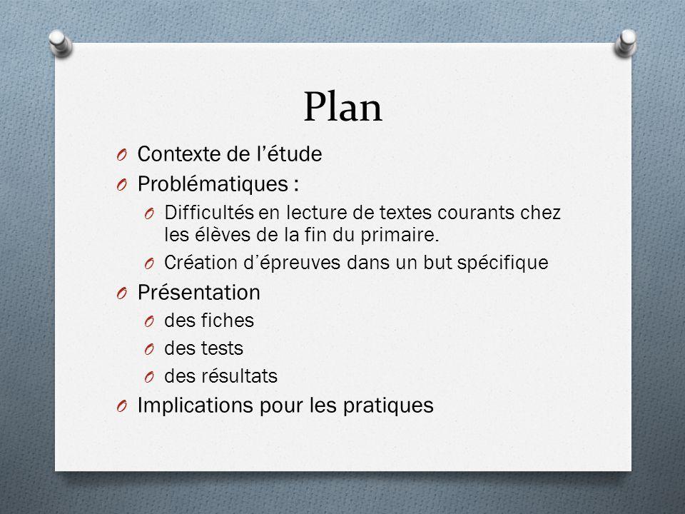 Plan Contexte de l'étude Problématiques : Présentation