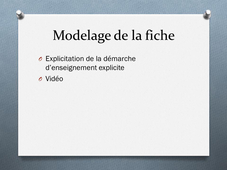 Modelage de la fiche Explicitation de la démarche d'enseignement explicite Vidéo