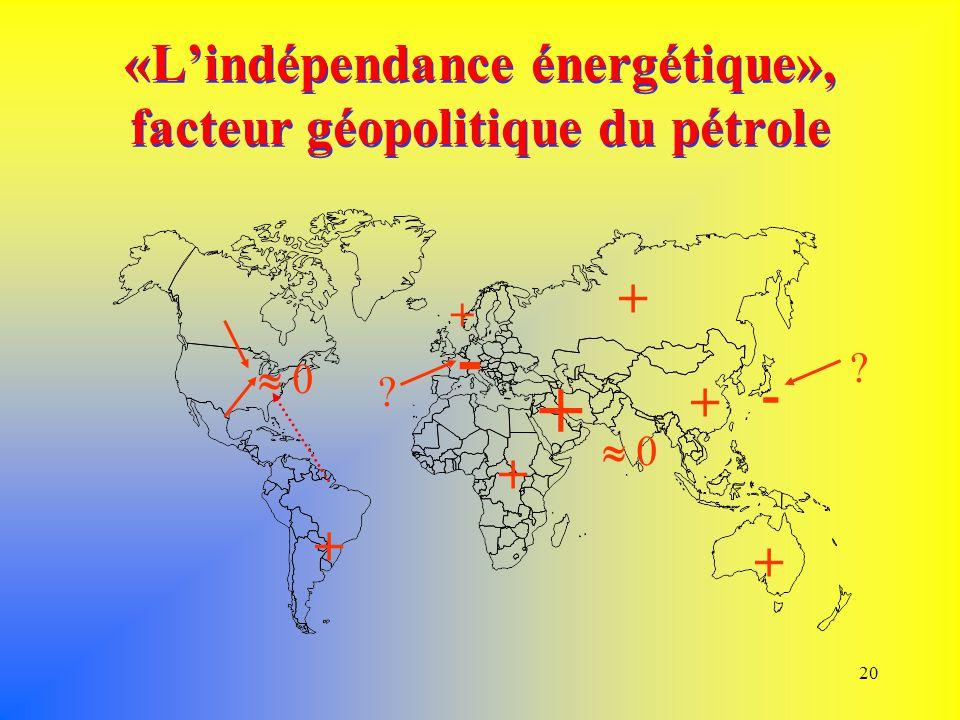 «L'indépendance énergétique», facteur géopolitique du pétrole