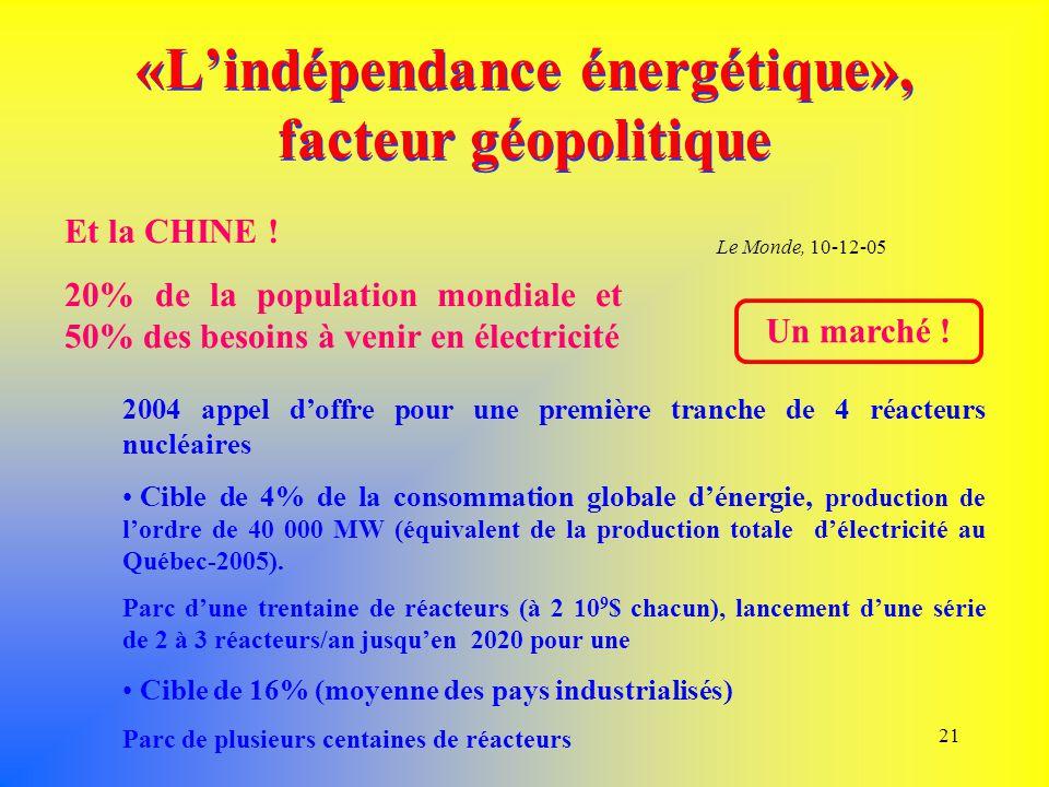 «L'indépendance énergétique», facteur géopolitique