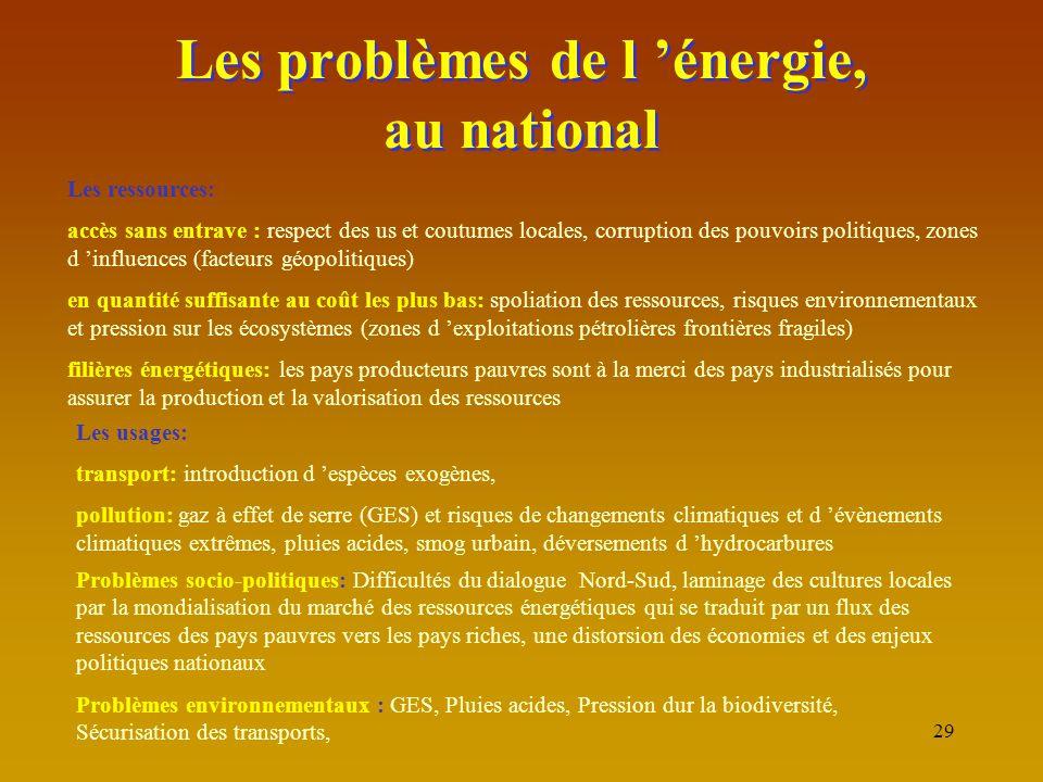 Les problèmes de l 'énergie, au national