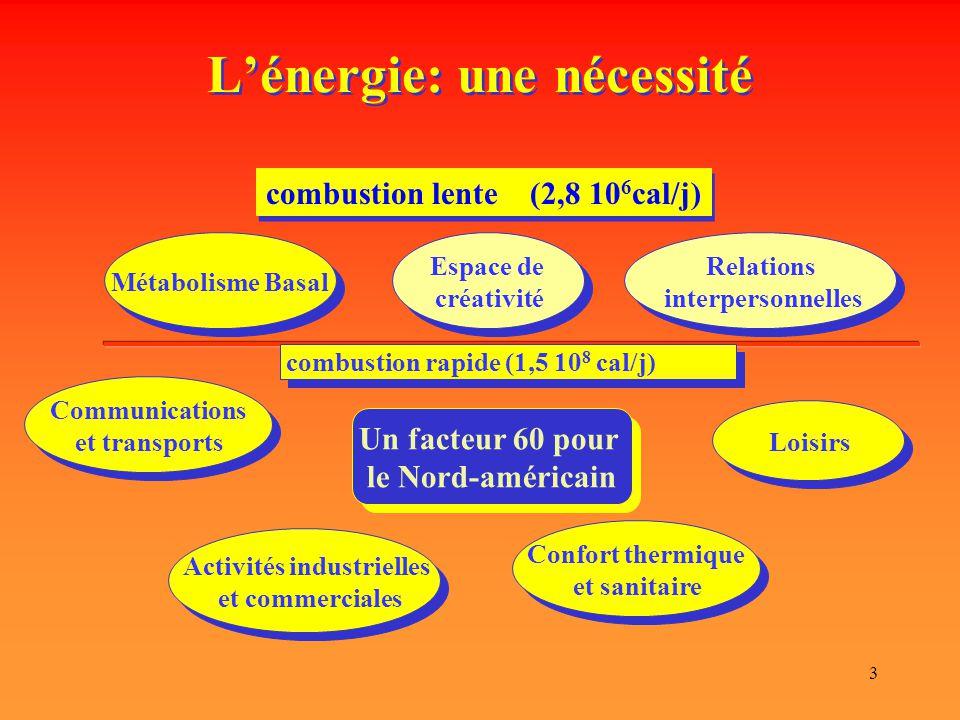 L'énergie: une nécessité