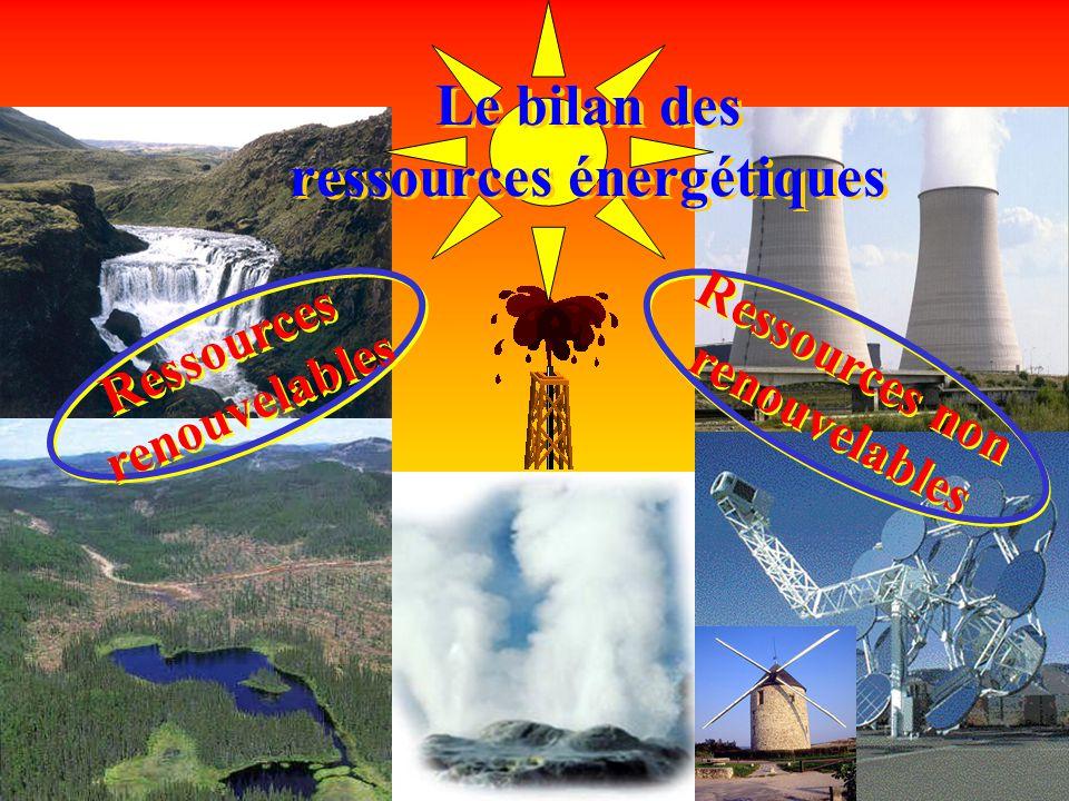 Le bilan des ressources énergétiques