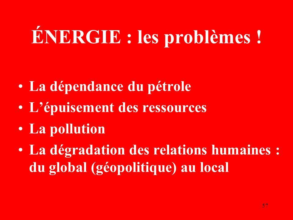 ÉNERGIE : les problèmes !