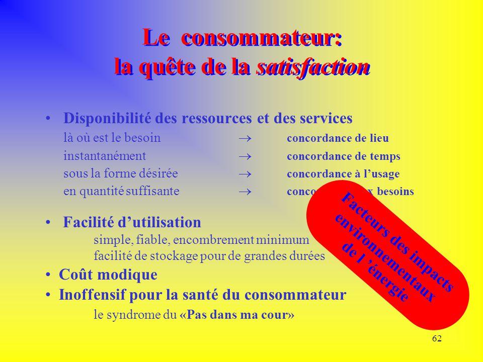Le consommateur: la quête de la satisfaction