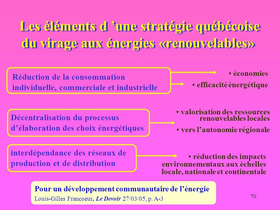 Les éléments d 'une stratégie québécoise du virage aux énergies «renouvelables»